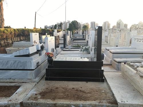 מקום העבודה שלו; רחבות החנייה בבתי קברות